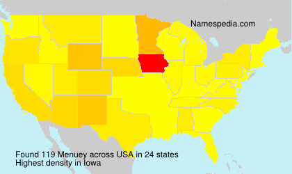 Surname Menuey in USA
