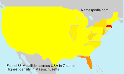 Surname Metallides in USA