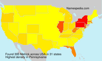 Surname Metrick in USA