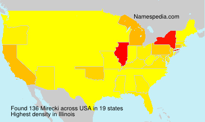 Surname Mirecki in USA