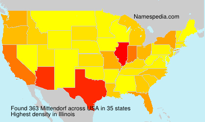Surname Mittendorf in USA