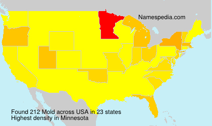 Surname Mold in USA
