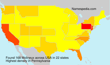 Surname Molineux in USA