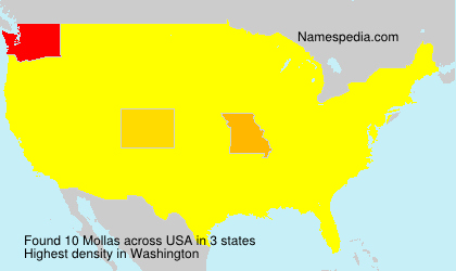 Surname Mollas in USA