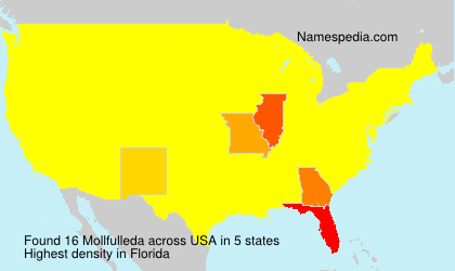 Surname Mollfulleda in USA