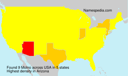 Surname Molno in USA