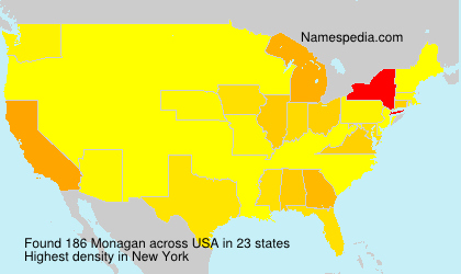 Surname Monagan in USA