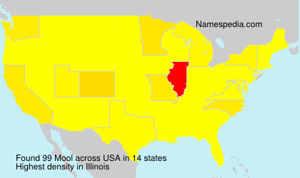 Surname Mool in USA