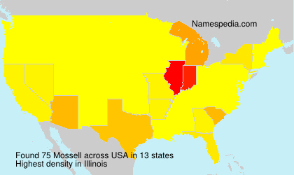 Surname Mossell in USA