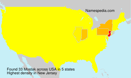 Surname Mostak in USA