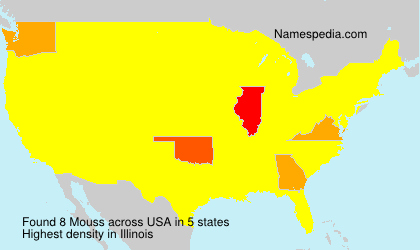 Surname Mouss in USA