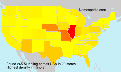 Muehling
