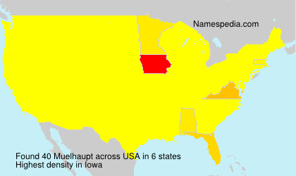 Surname Muelhaupt in USA
