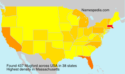 Surname Mugford in USA