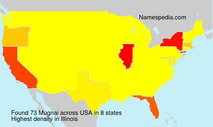 Surname Mugnai in USA