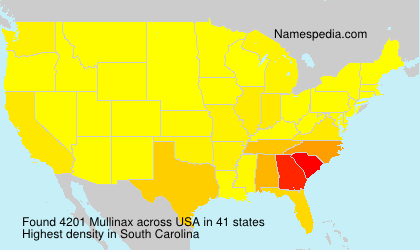 Surname Mullinax in USA