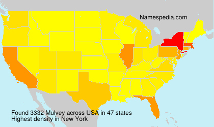 Surname Mulvey in USA