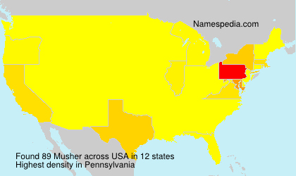 Surname Musher in USA