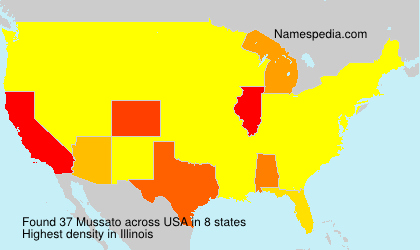 Surname Mussato in USA