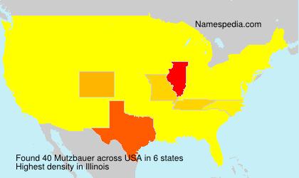 Surname Mutzbauer in USA