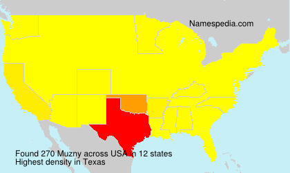 Surname Muzny in USA