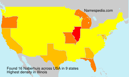 Surname Naberhuis in USA
