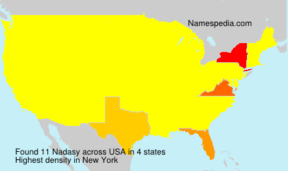 Surname Nadasy in USA