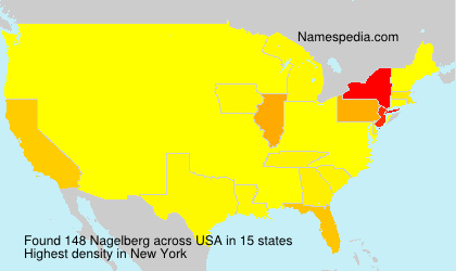 Surname Nagelberg in USA
