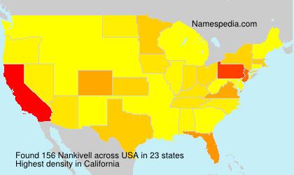 Nankivell