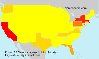 Surname Nefedov in USA