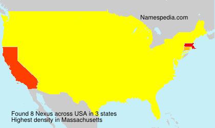 Surname Nexus in USA