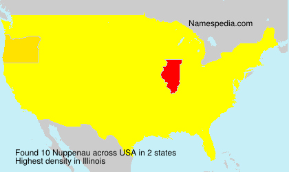 Surname Nuppenau in USA