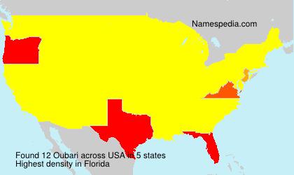 Oubari