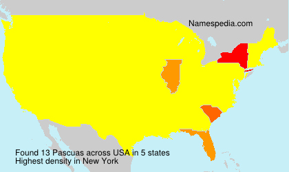 Surname Pascuas in USA