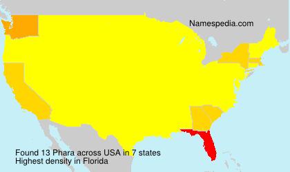 Phara