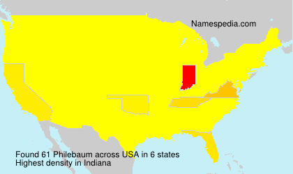Surname Philebaum in USA