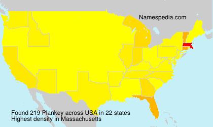 Plankey