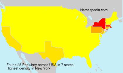 Podlubny - USA