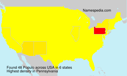 Surname Populo in USA