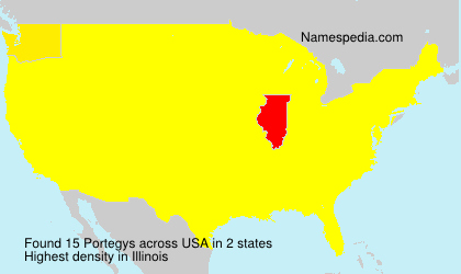 Surname Portegys in USA