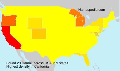 Surname Ramak in USA