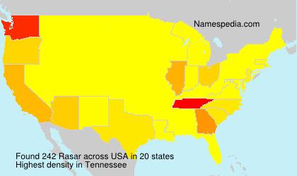 Rasar - USA