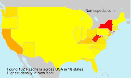 Raschella