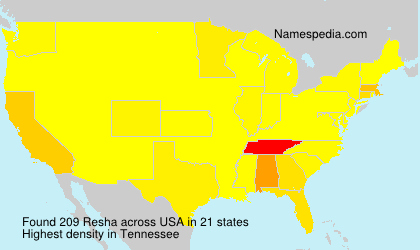 Surname Resha in USA