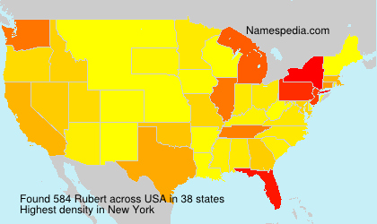 Surname Rubert in USA