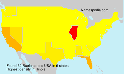 Surname Ruelo in USA