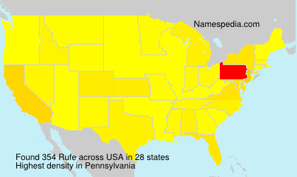 Surname Rufe in USA