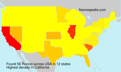 Surname Runzel in USA