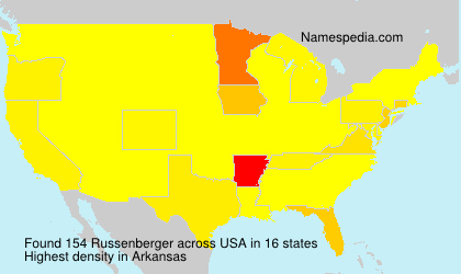 Surname Russenberger in USA