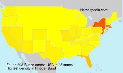 Surname Ruzzo in USA